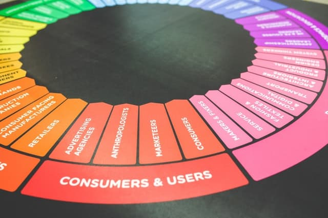 picture of w wheel consumer and users